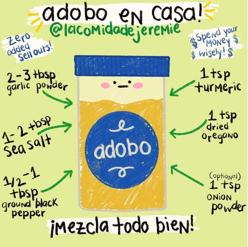 Adobo recipe and illustration by @lacomidadejeremie on Instagram